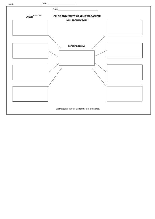 photo regarding Cause and Effect Graphic Organizer Printable titled Lead to And Effects Picture Organizer Multi-Move Map Template