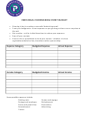 Individual Fundraising Event Budget Template