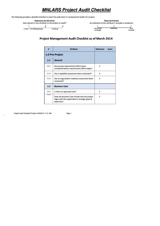 project audit checklist template printable pdf