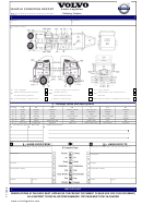 Vehicle Condition Report Template