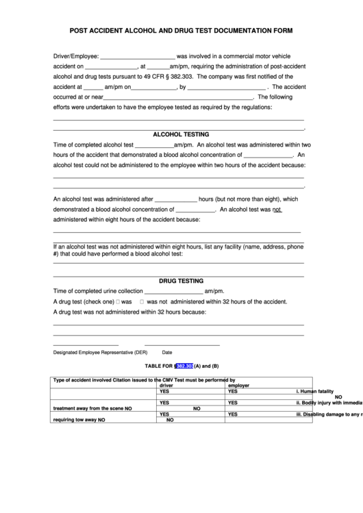 Post Accident Alcohol And Drug Test Documentation Form