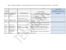 Roles, Responsibilities, And Expectations Template - Staff Council Representative