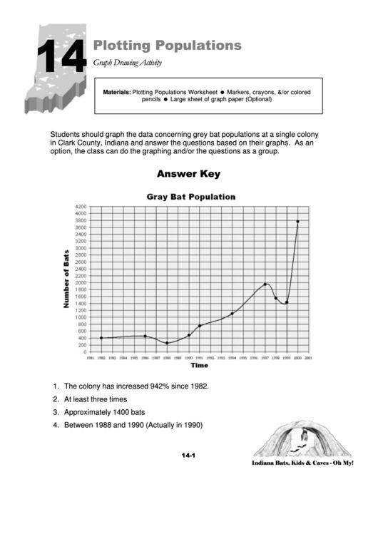Plotting Populations Worksheet - Graph Drawing Activity