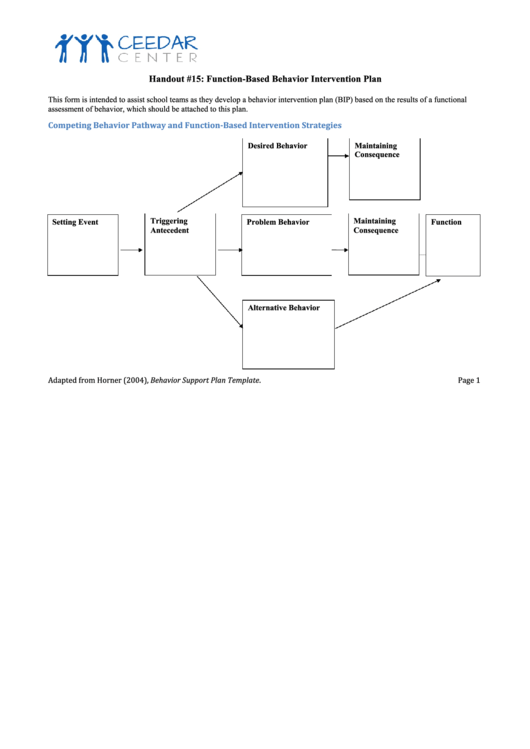 Function-based Behavior Intervention Plan