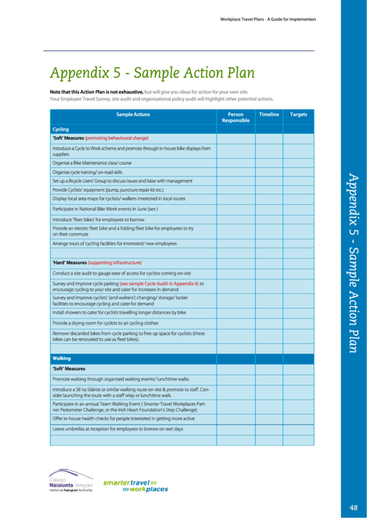 Top samples action plan templates free to download in pdf for Seizure action plan template