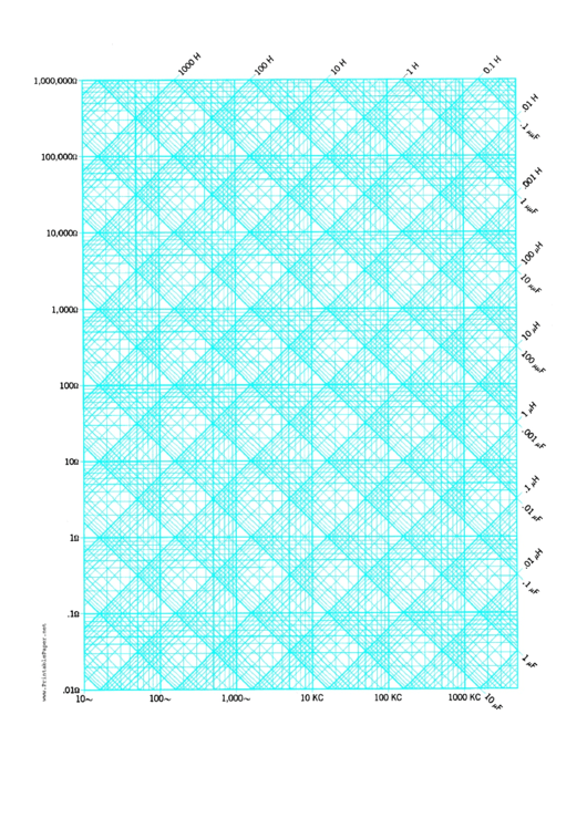 Impedance Graph Paper Printable pdf