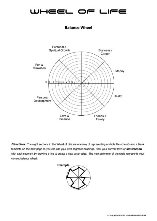 Wheel Of Life - Balance Wheel Template