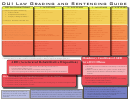 Driving Under The Influence Law Grading And Sentencing Guide - Lawrence County Dui Program
