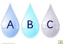 Raindrop Letters A-z Chart