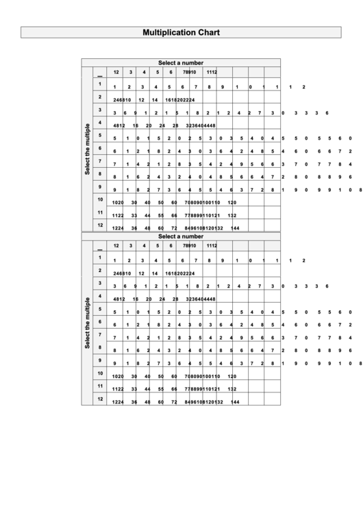 12 X 12 Small Black And White Multiplication Chart - Two Pieces