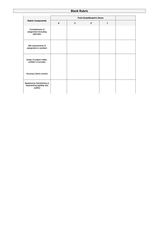 Homework Blank Rubric Template Printable pdf