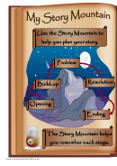 My Story Mountain (with Hints) - Witch's Pot