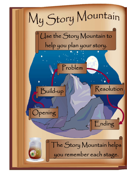 image about Story Mountain Printable titled My Tale Mountain (With Hints) - WitchS Pot printable pdf