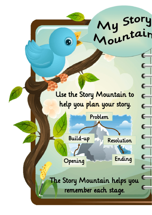 photo relating to Story Mountain Printable called My Tale Mountain (With Hints) - Birds printable pdf obtain