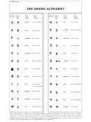 The Greek Alphabet Chart