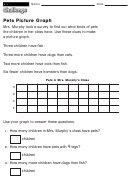 Pets Picture Graph - Math Worksheet With Answers