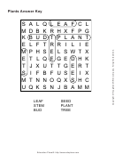 Plants Word Search Puzzle Template With Answers