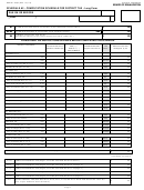 Form Boe-531-a2 - Schedule A2 - Computation Schedule For District Tax - Long Form