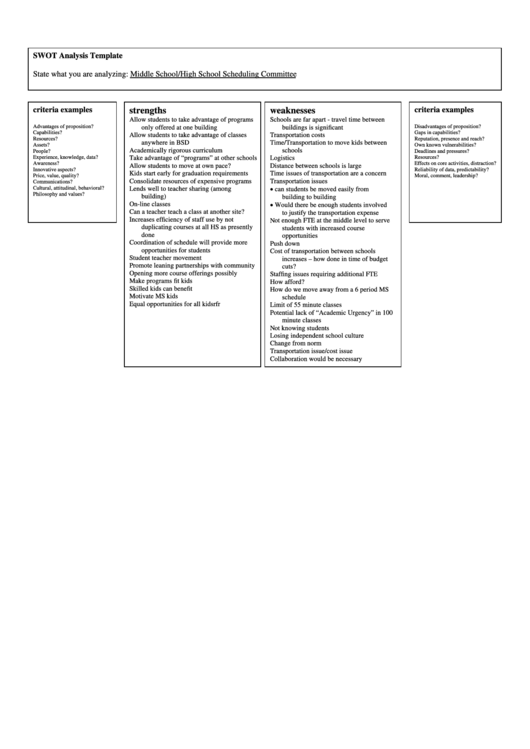 Sample Swot Analysis Template - Middle School/high School Scheduling Committee
