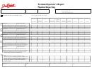 Terminal Operator's Report Pipeline Reporting