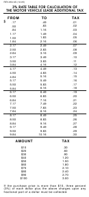 Form Rev-954 As - 3% Rate Table For Calculation Of The Motor Vehicle Lease Additional Tax