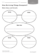 Main Idea And Details Graphic Organizer Template