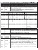 Form Rev-336 - Application For Pennsylvania Boat Registration And/or Boat Title