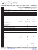 Form 899 - Missouri Driver Record Traffic Violation - Descriptions And Points Assessed