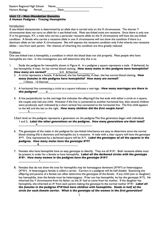 Non Mendelian Genetics High School Biology Worksheet With