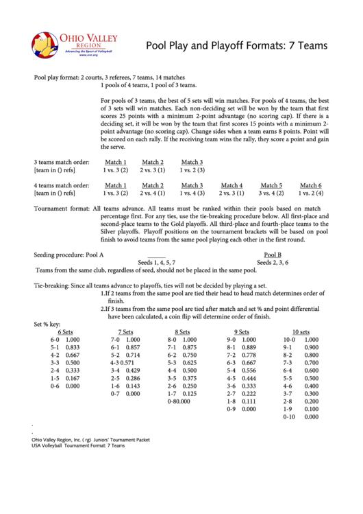 Juniors' Tournament Packet - Volleyball Score Sheet