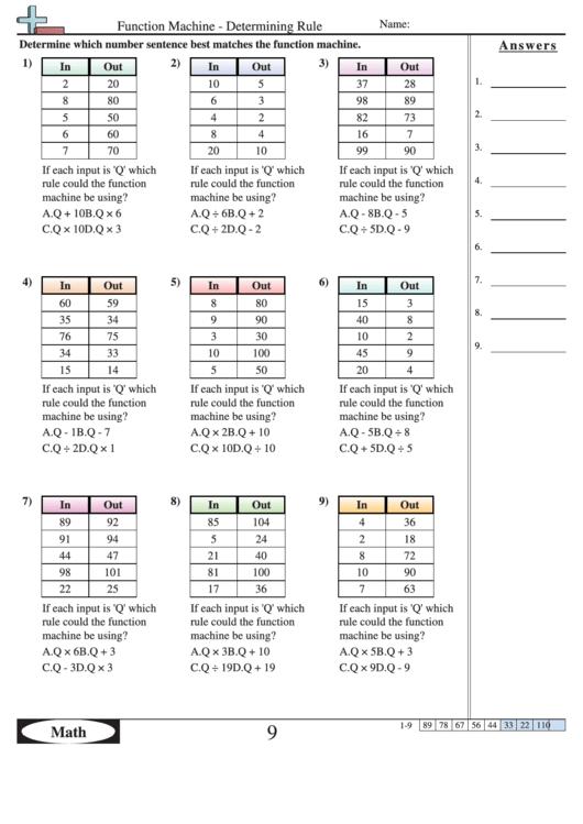 Function Machine   Determining Rule   Functions Worksheet ...