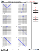 Identifying Linear Functions Graphs Function Worksheet With