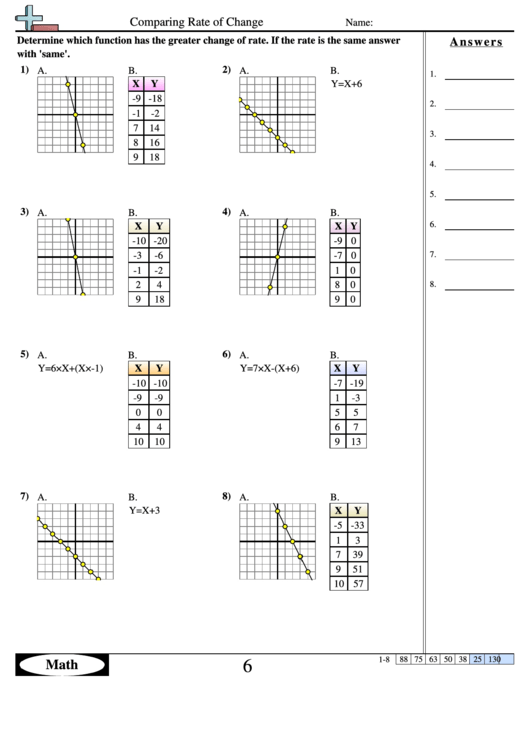 Comparing Rate Of Change Function Worksheet With Answers