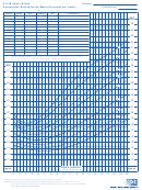 Percentiles Del Indice De Masa Corporal Por Edad 2 A 20 Anos - Ninos