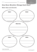 How Does Weather Change Each Day Geography Worksheet