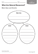 What Are Natural Resources Geography Worksheet