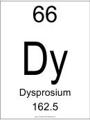 66 Dv Chemical Element Poster Template - Dysprosium