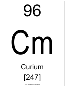 96 Cm Chemical Element Poster Template - Curium