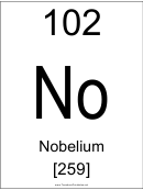 102 No Chemical Element Poster Template - Nobelium