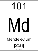 101 Md Chemical Element Poster Template - Mendelevium