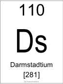 110 Ds Chemical Element Poster Template - Darmstadtium