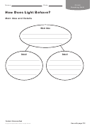 Science Worksheet - How Does Light Behave - Main Idea And Details