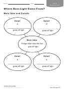 Where Does Light Come From Physics Worksheet