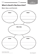 What Is Earth's Surface Like Geography Worksheet