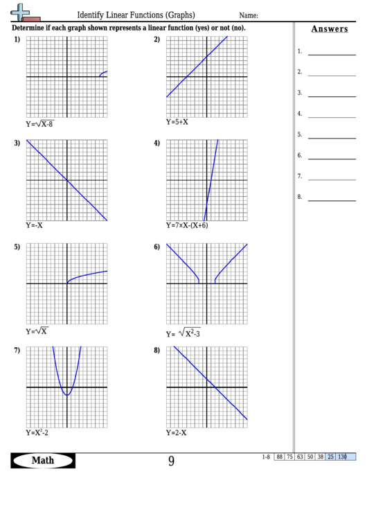 Identify Linear Functions Graphs Worksheet Template With Answer