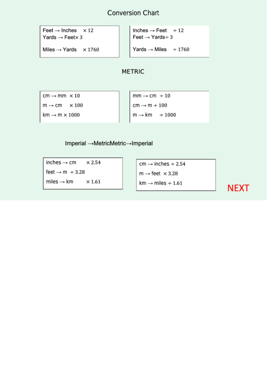Imperial To Metric Conversion Chart Printable Pdf Download