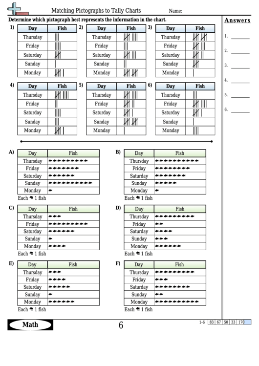 matching pictographs to tally charts worksheet template with answer