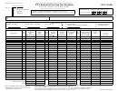 Form Ifta-101-mn - Ifta Quarterly Fuel Use Tax Schedule