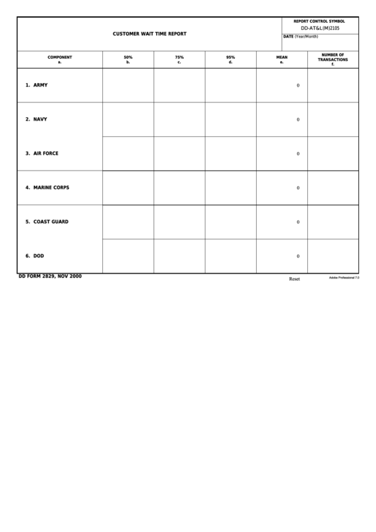 Fillable Dd Form 2829 - Customer Wait Time Report Printable pdf