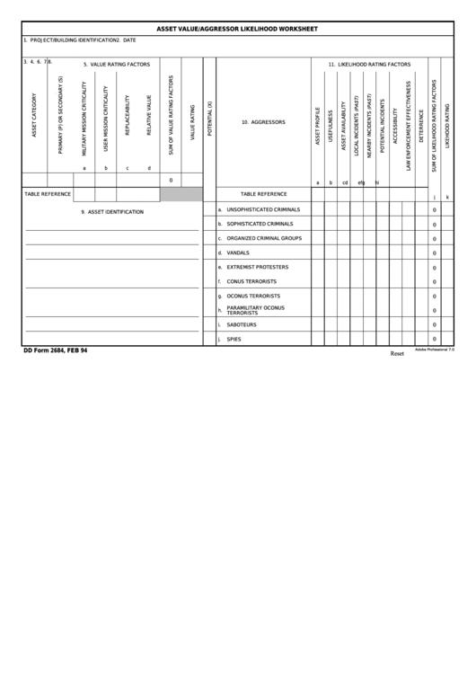 Fillable Dd Form 2684 - Asset Value/aggressor Likelihood Worksheet Printable pdf